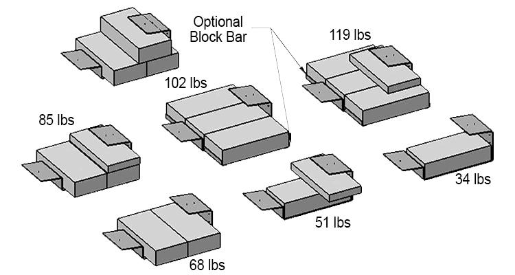 Concrete ballast block for solar roof mount